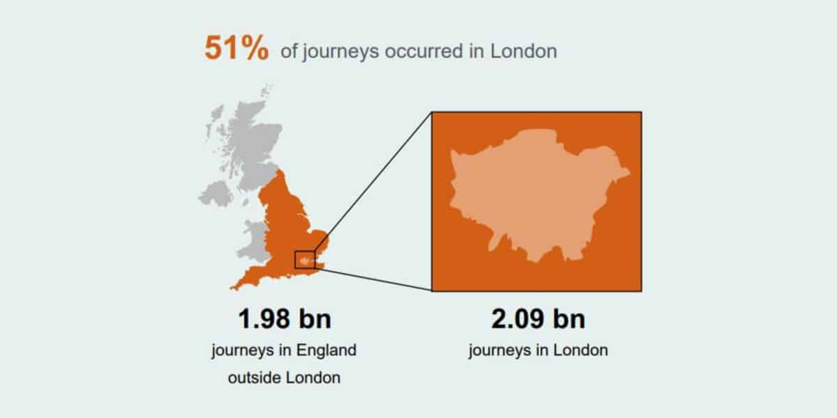 london bus usage london demand responsive transport